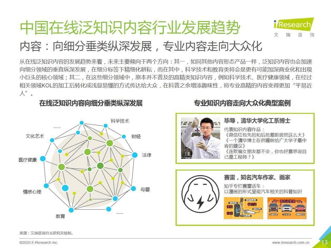 艾瑞咨询:2020年中国在线知识问答行业研究报告