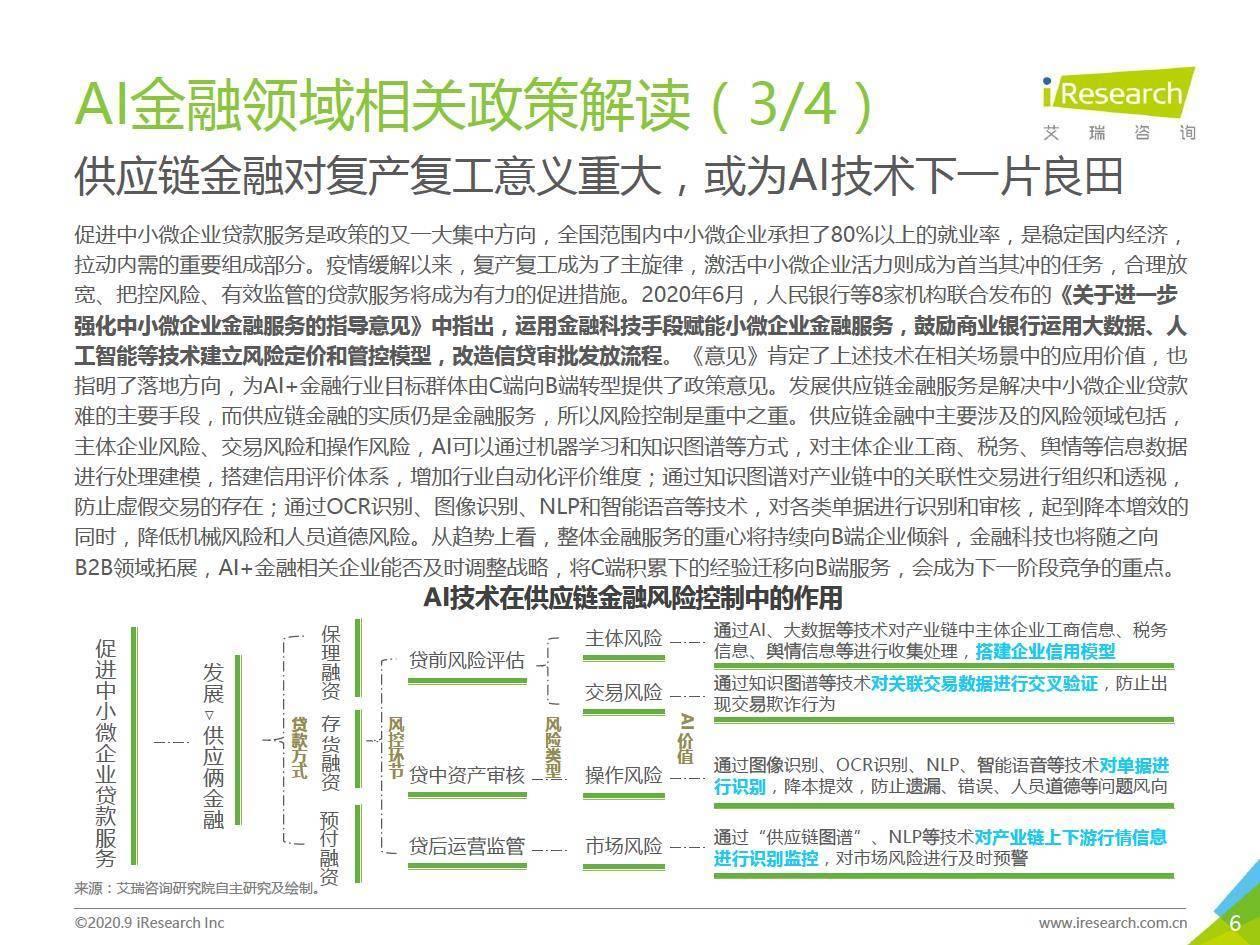 艾瑞咨询:2020中国AI+金融行业发展研究报告
