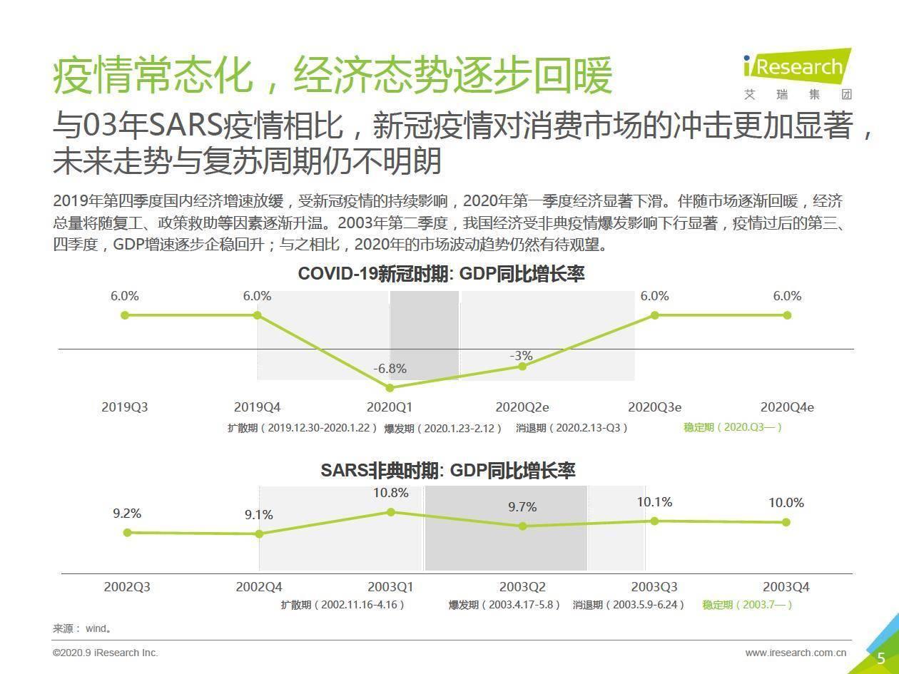 艾瑞咨询:2020本地生活服务商户调查报告