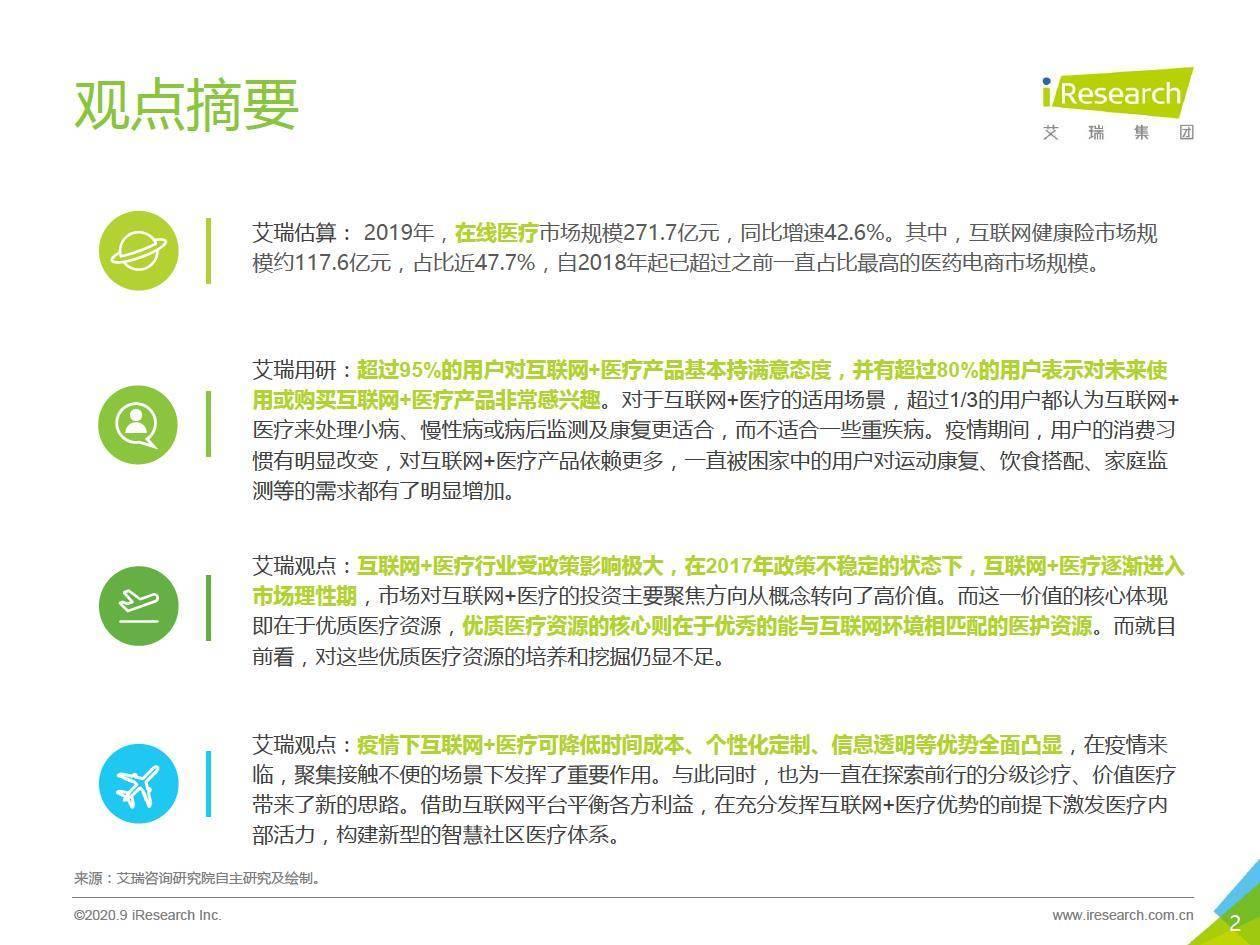 跃马檀溪:2020年中国互联网+医疗行业研究报告
