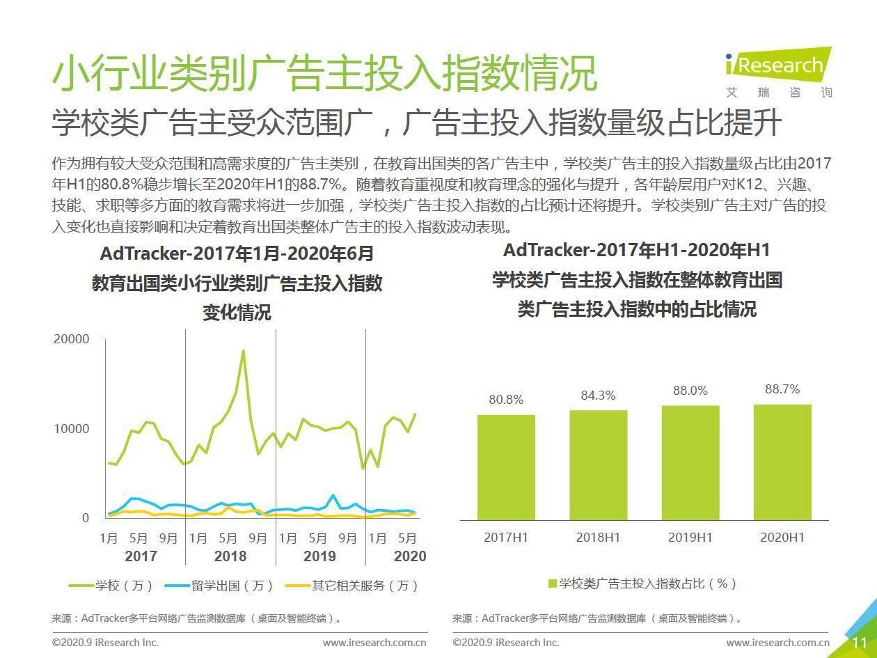 艾瑞咨询:2020年H1中国教育行业广告主营销策略研究报告