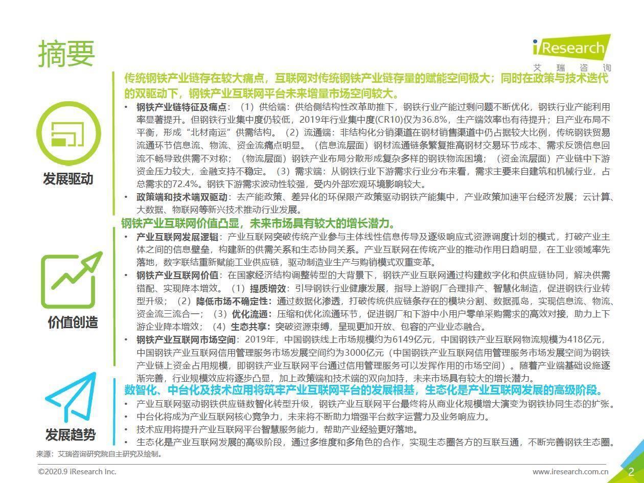艾瑞咨询:2020年中国钢铁产业互联网行业研究报告
