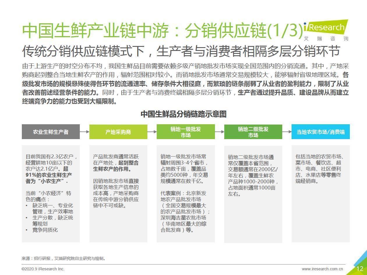 艾瑞咨询:2020年中国生鲜供应链行业研究报告