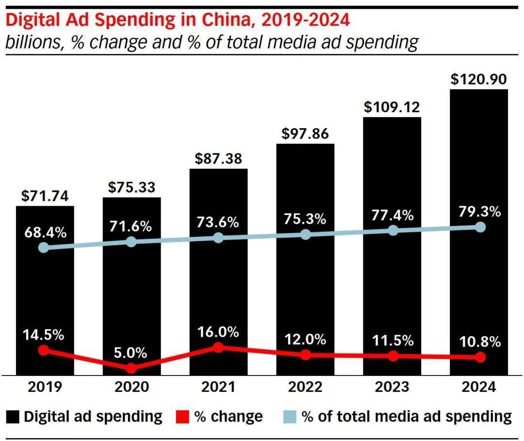 2020年过半,有哪些数字营销案例可以借鉴?