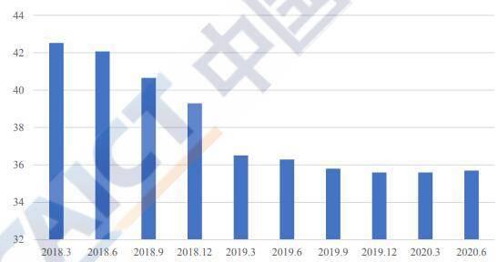 报告:2020年第二季度我国用户月均移动数据使用量为9.52GB