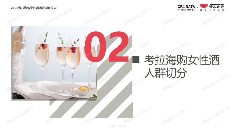 CBNData:2020考拉海购女性酒消费洞察报告