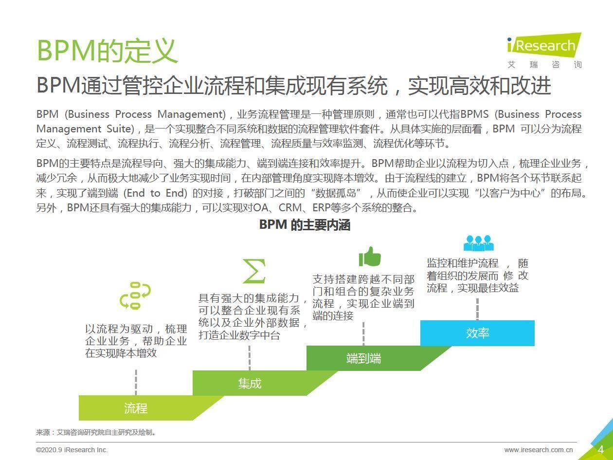 艾瑞咨询:2020年中国BPM市场研究报告