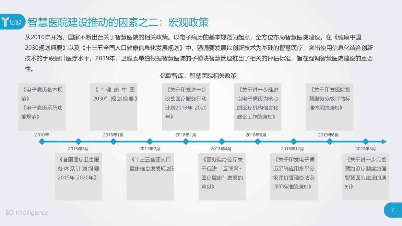 亿欧智库:2020年中国智慧医院现状及趋势研究