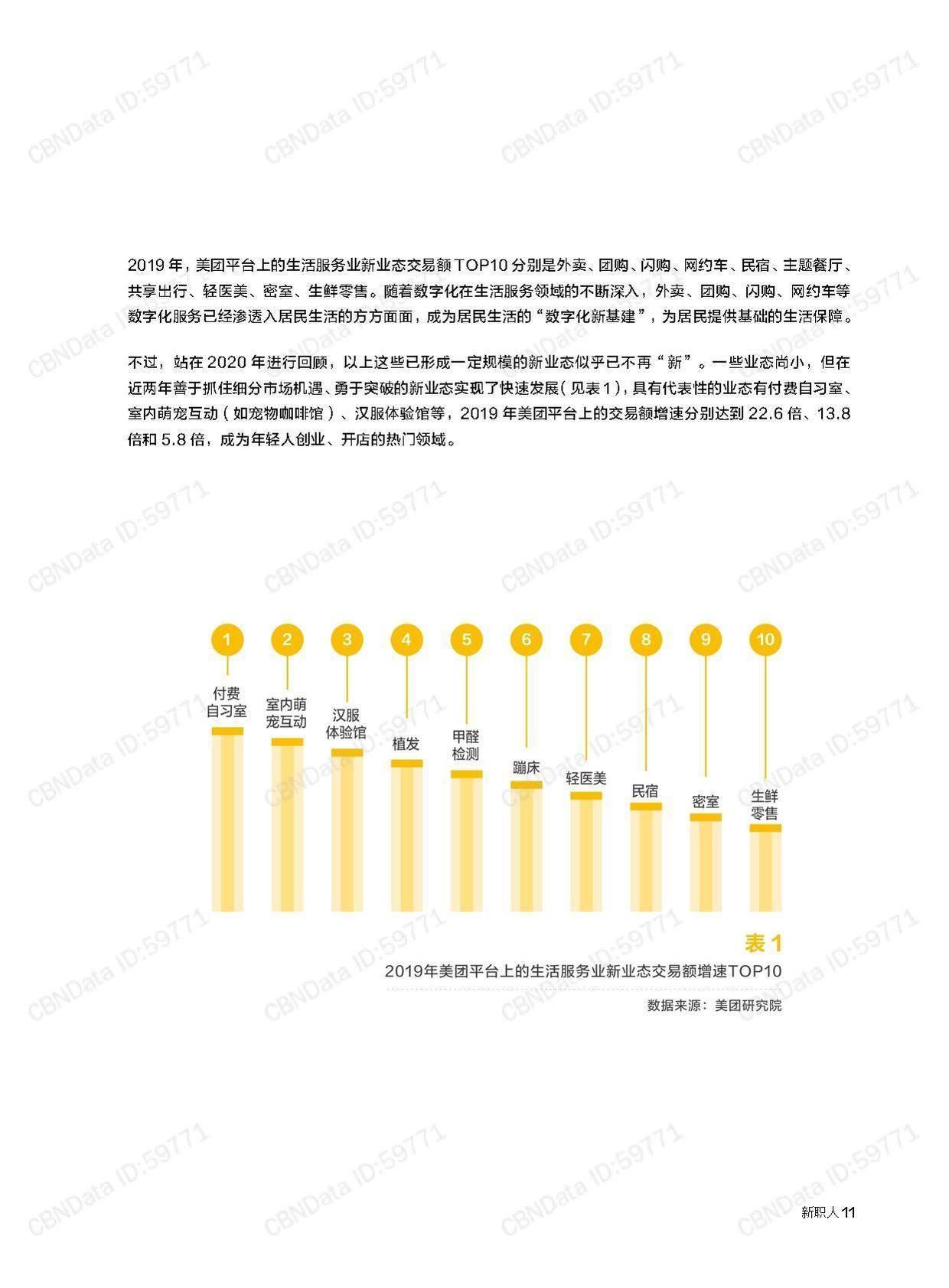 美团研究院:2020年生活服务业新业态和新职业从业者报告