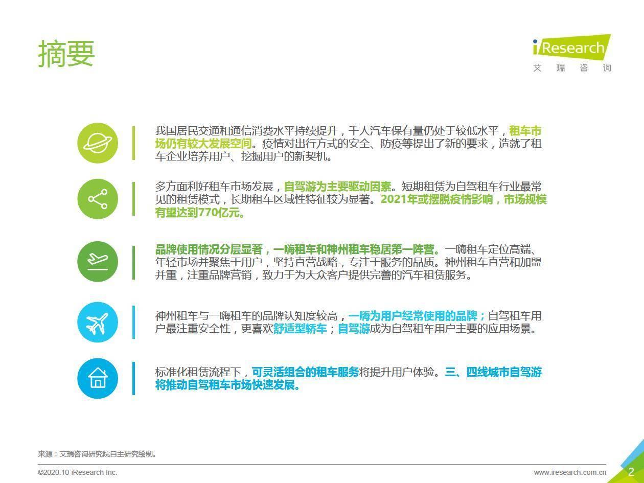 艾瑞咨询:2020年中国自驾租车行业研究报告