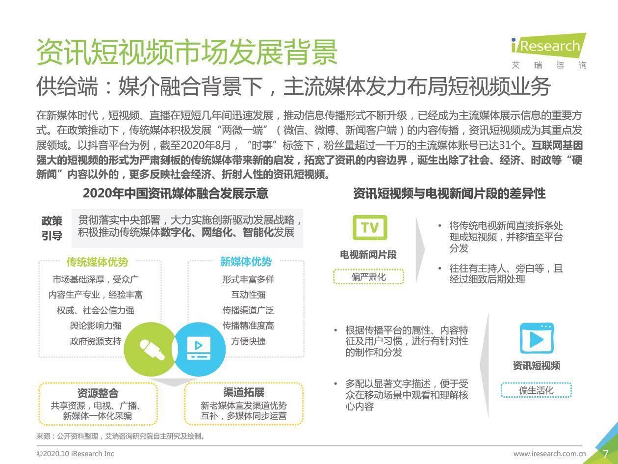 艾瑞咨询:2020年中国资讯短视频市场洞察白皮书