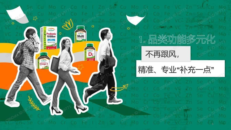 CBNData:2020年轻人线上保健品消费态度洞察
