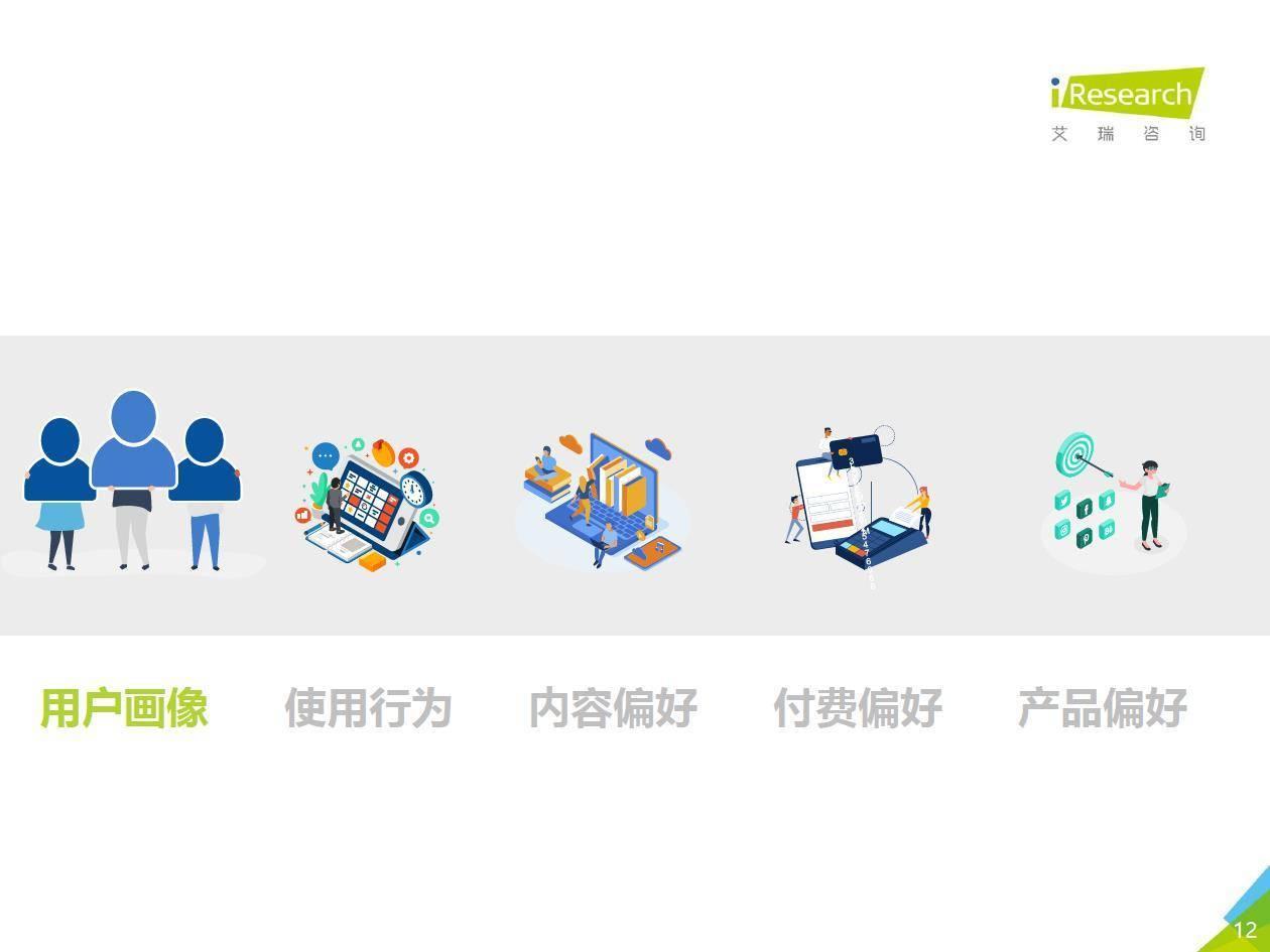 艾瑞咨询:2020年中国数字阅读产品营销洞察报告
