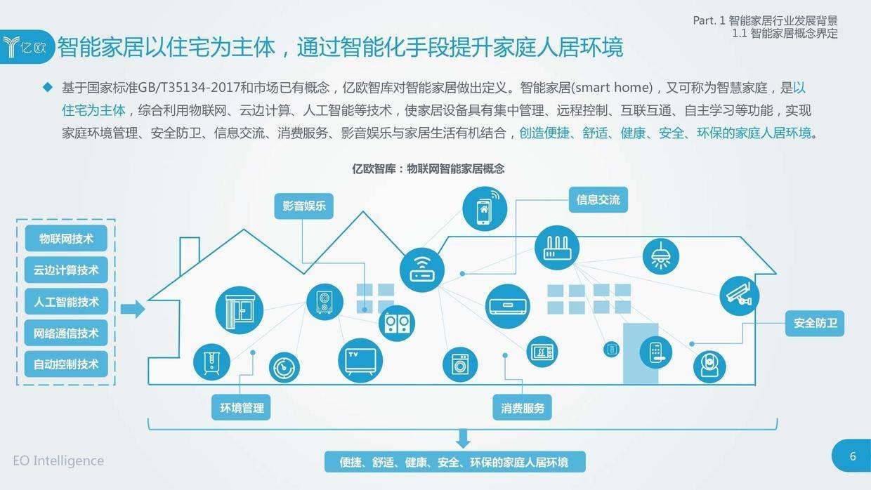 亿欧智库:2020中国智能家居行业研究报告
