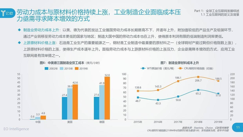 亿欧智库:2020工业互联网产业研究报告