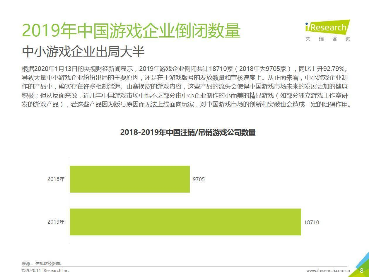 艾瑞咨询:2020年中国移动游戏行业研究报告