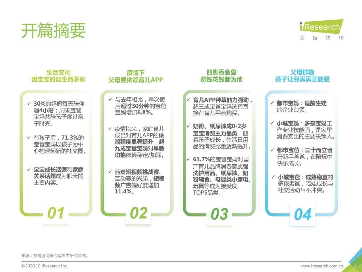 艾瑞咨询:2020年中国家庭育儿市场发展趋势研究报告