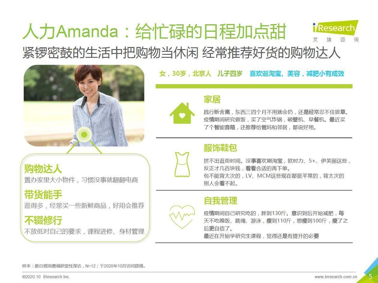 艾瑞咨询:2020年中国新白领消费行为研究报告