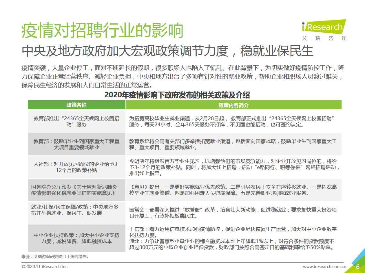 艾瑞咨询:2020年中国网络招聘行业市场发展半年报告