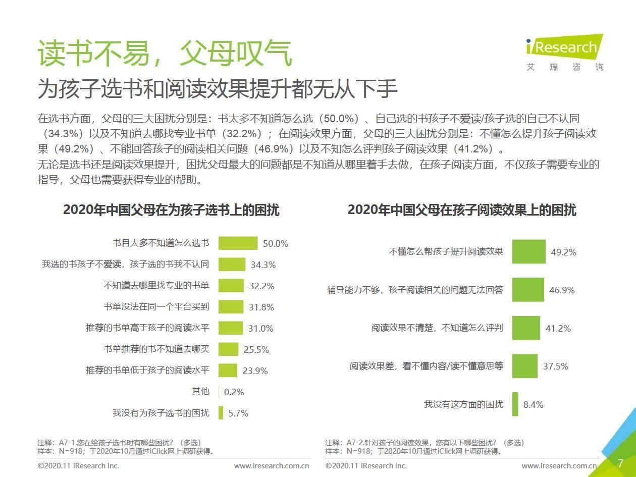 """艾瑞咨询:2020年中国K12阶段学生""""分级阅读""""白皮书"""