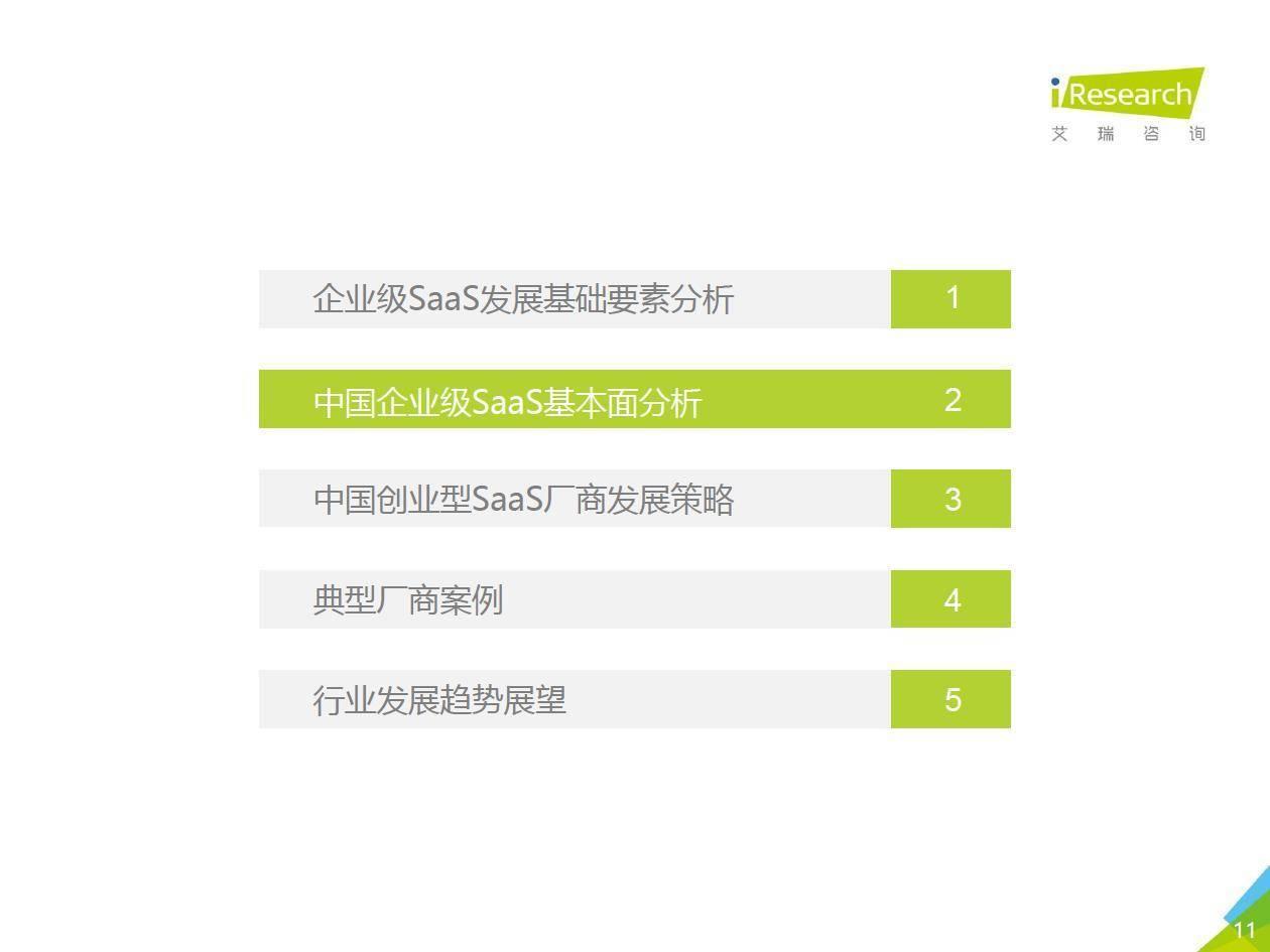 艾瑞咨询:2020年中国企业级SaaS行业研究报告