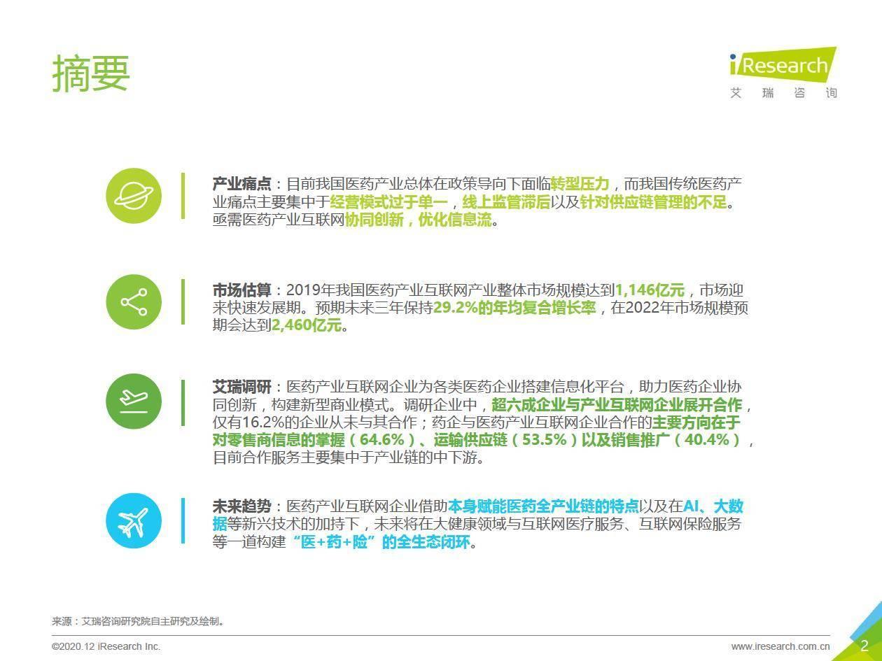 艾瑞咨询:2020年中国医药产业互联网白皮书