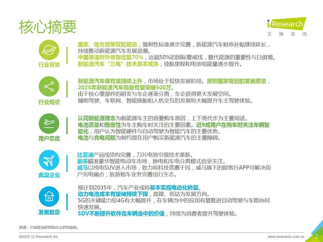 艾瑞咨询:2020年中国新能源汽车行业白皮书