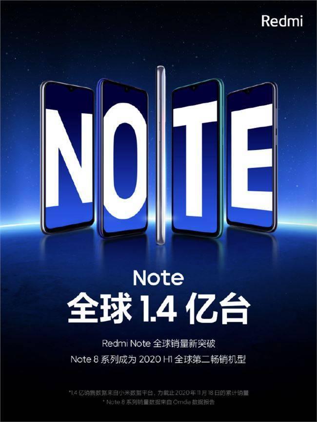 Redmi红米手机:红米Note系列全球销量突破1.4亿台
