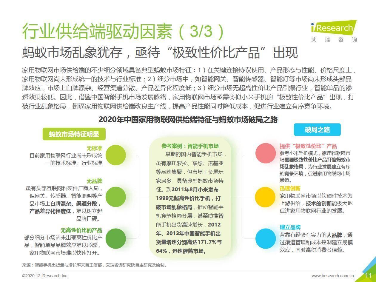 艾瑞咨询:2020年中国家用物联网行业研究报告
