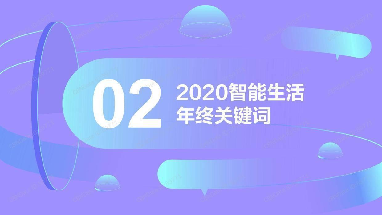 CBNData:2020智能生活年终关键词盘点