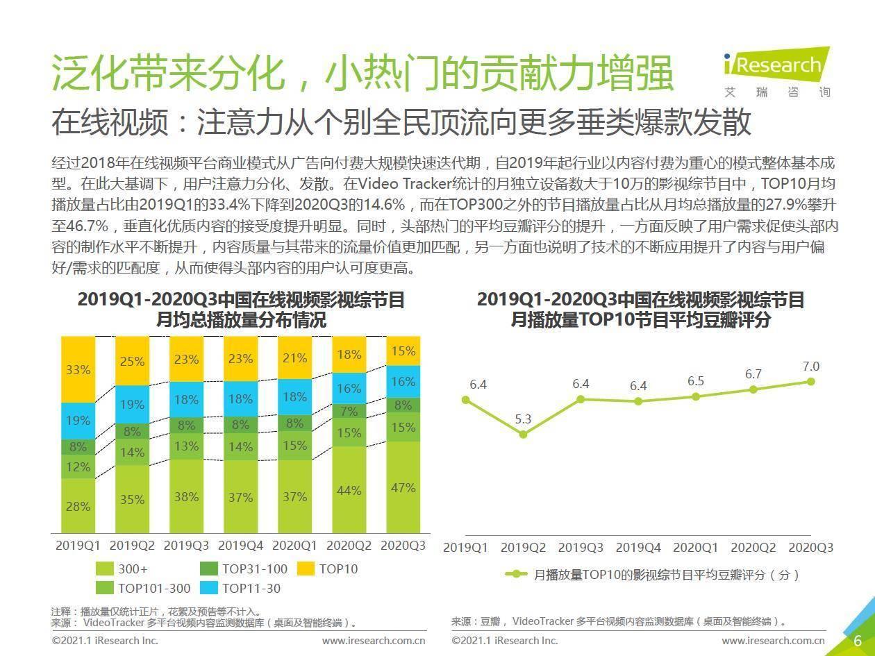艾瑞咨询:2020年中国视频内容全产业链发展研究报告