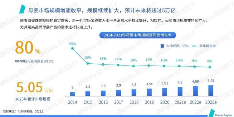 巨量引擎:2020母婴行业年度报告