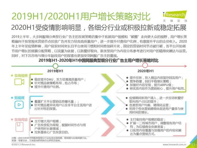 艾瑞咨询:2020年H1中国互联网服务典型细分行业广告主营销策略研究报告