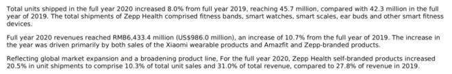 库存金额高达12亿,自有品牌卖不好,华米难走出舒适区