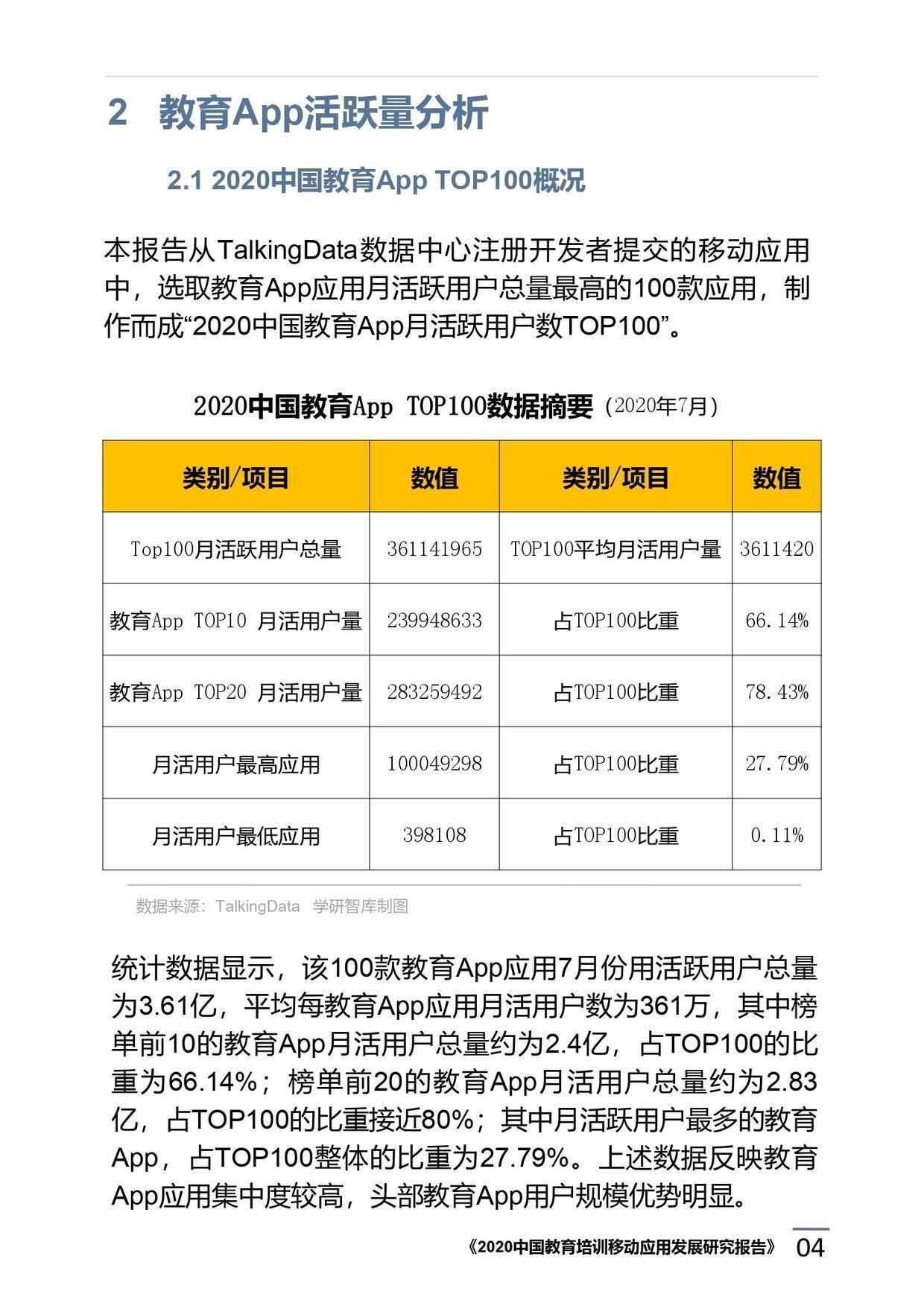 TalkingData:2020中国教育培训移动应用发展研究报告