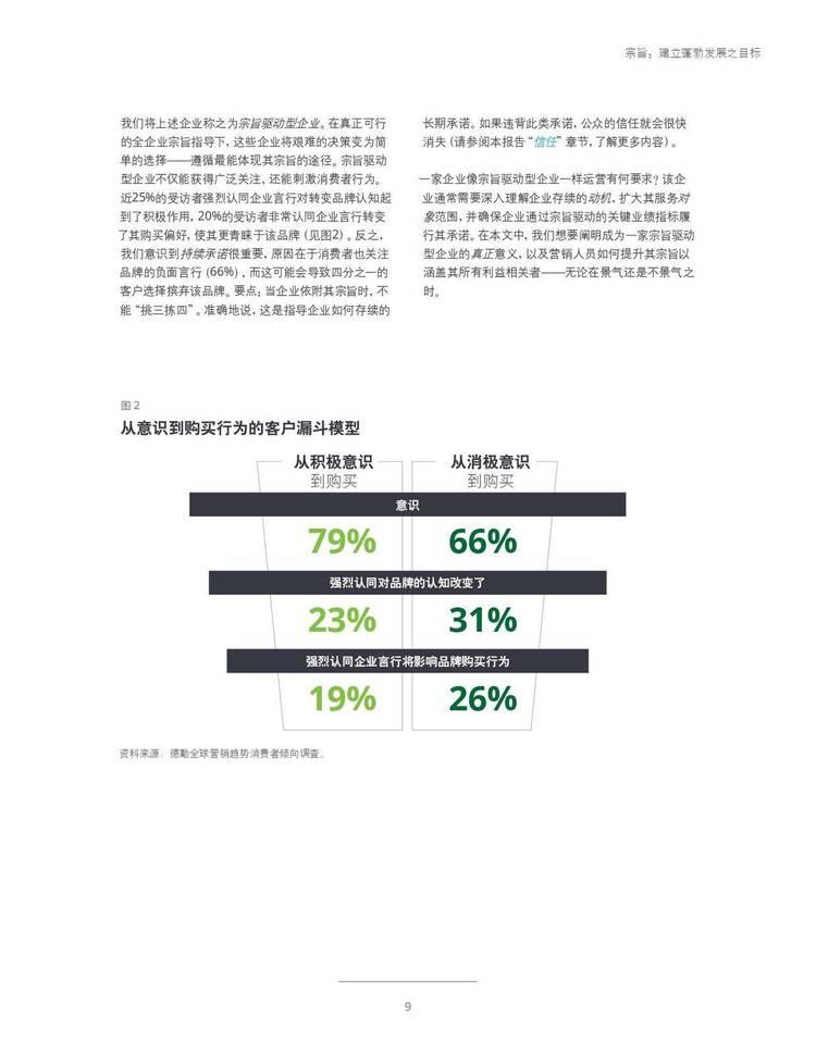 德勤:2021年全球营销趋势