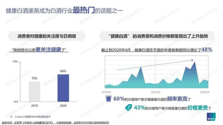 一面数据:2020中国白酒行业洞察报告