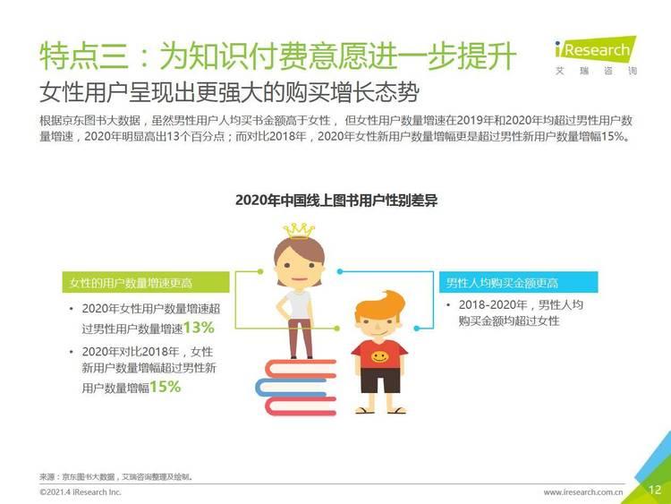 艾瑞咨询:2020年中国图书市场报告