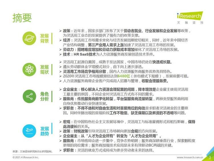 艾瑞咨询:2021年中国灵活用工市场发展研究报告
