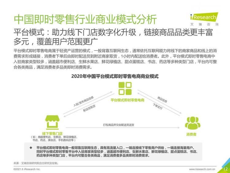 艾瑞咨询:2021年中国即时零售行业研究报告