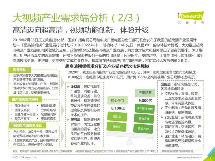 艾瑞咨询:2021年中国视频云场景应用洞察白皮书