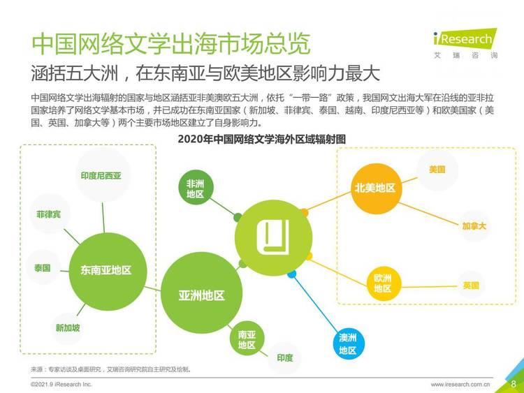 艾瑞咨询:2021年中国网络文学出海报告