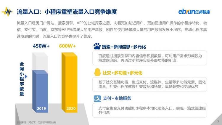 亿邦:2021中国新流量价值洞察报告