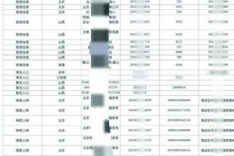 恐怖!南都记者700元就买到同事行踪包括乘机开房上网吧等11项记录