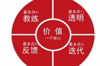 京东内部的敏捷项目管理模型