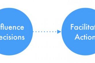 Google 设计师:能留住你的 App 都做好了这 4 步
