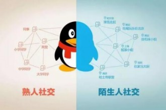 正在被边缘化的QQ空间会成为下一个腾讯微博、朋友网?