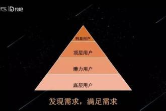 唱吧运营总监杨帆:撩用户的四大基本,挖掘、扶持、产出和留存